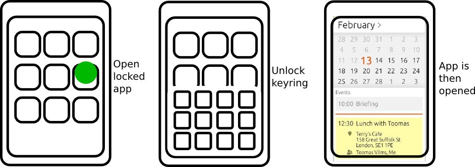Launching a locked app